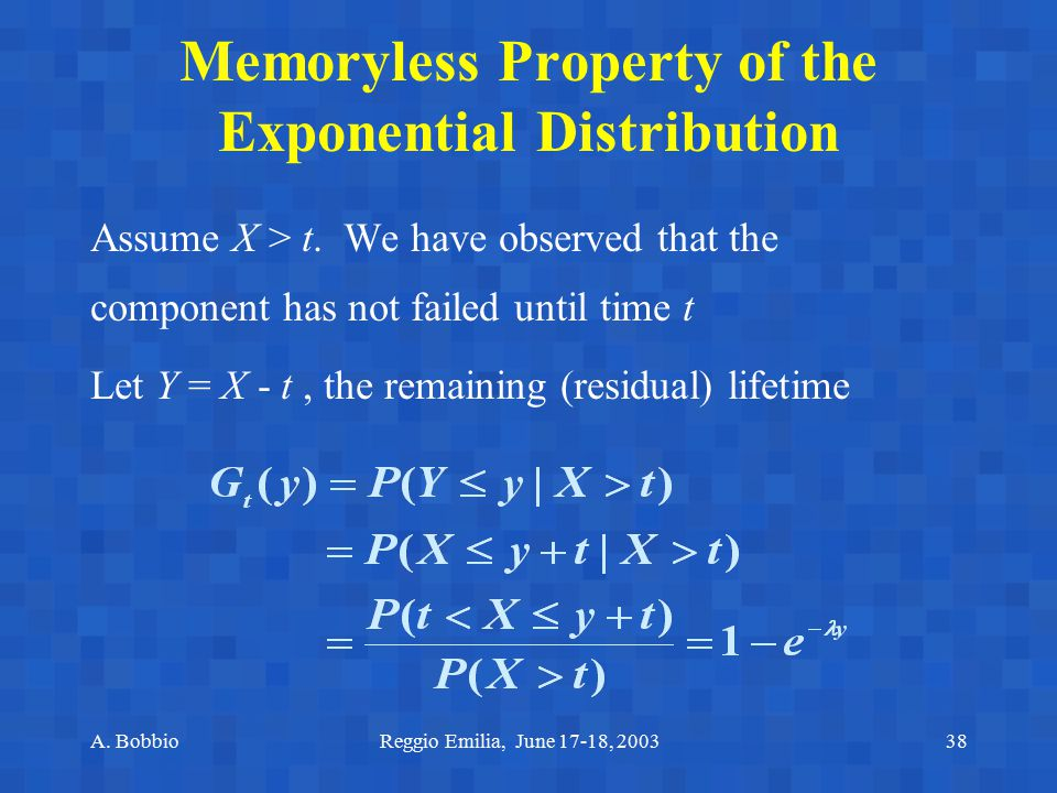 Memoryless Property of the Exponential Distribution