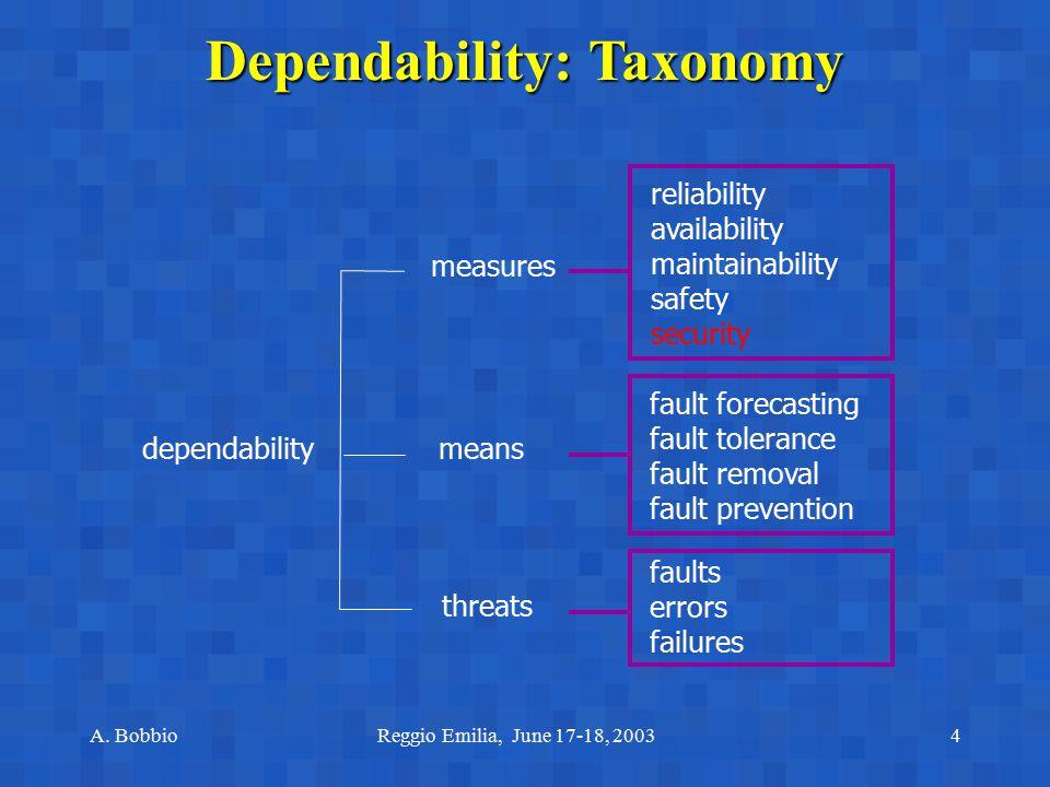 Dependability: Taxonomy
