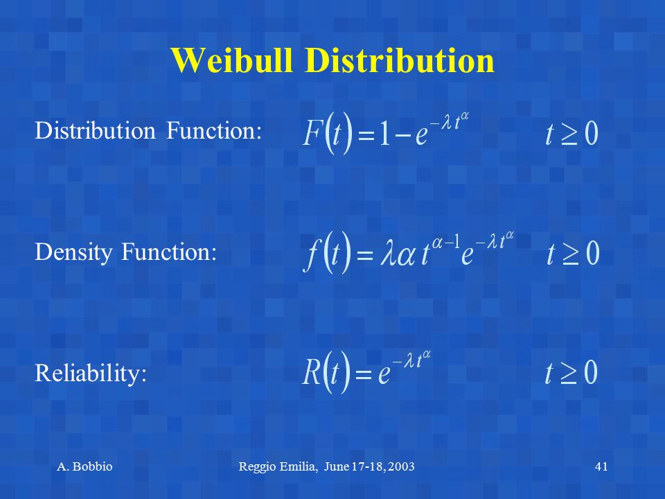 Weibull Distribution Distribution Function: Density Function:
