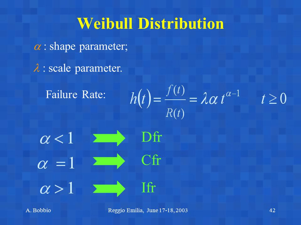 Weibull Distribution Dfr Cfr Ifr  : shape parameter;