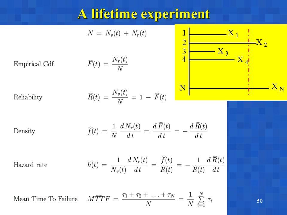 A lifetime experiment 1 X 1 2 X 2 3 X 3 4 X 4 X N N A. Bobbio