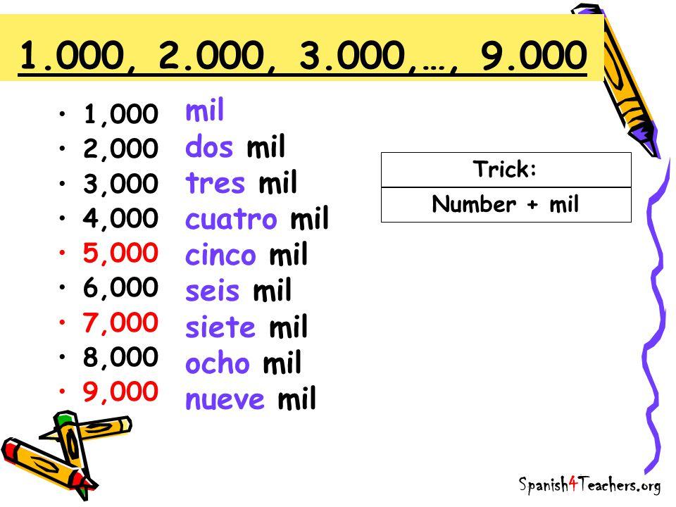 1.000, 2.000, 3.000,…, 9.000 mil dos mil tres mil cuatro mil cinco mil
