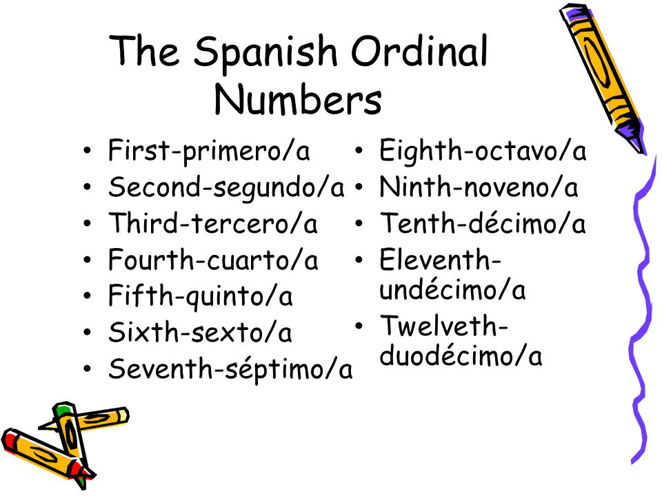 The Spanish Ordinal Numbers