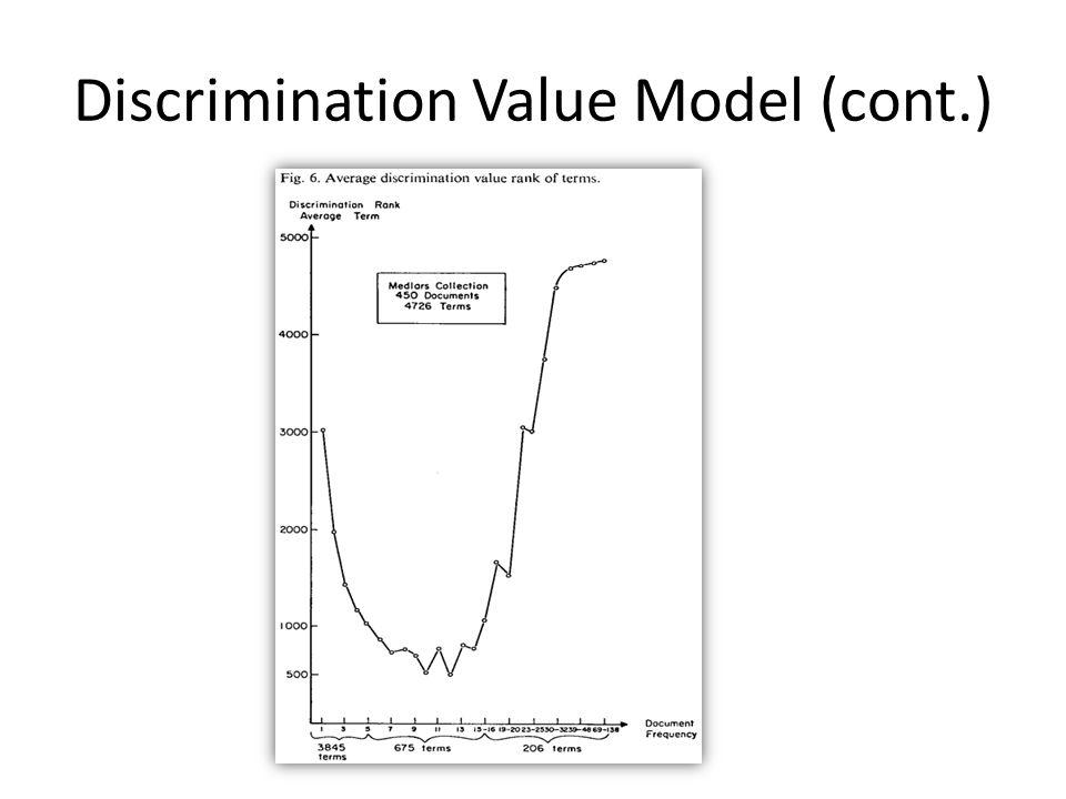 Discrimination Value Model (cont.)