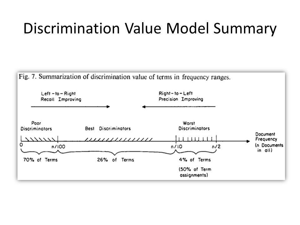 Discrimination Value Model Summary