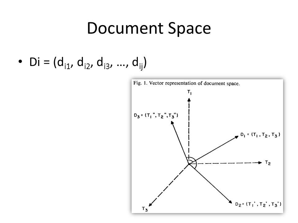 Document Space Di = (di1, di2, di3, …, dij)