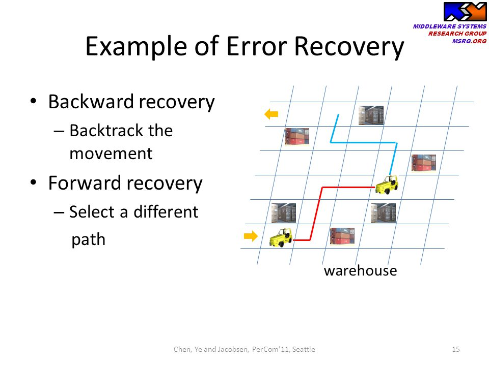 Example of Error Recovery