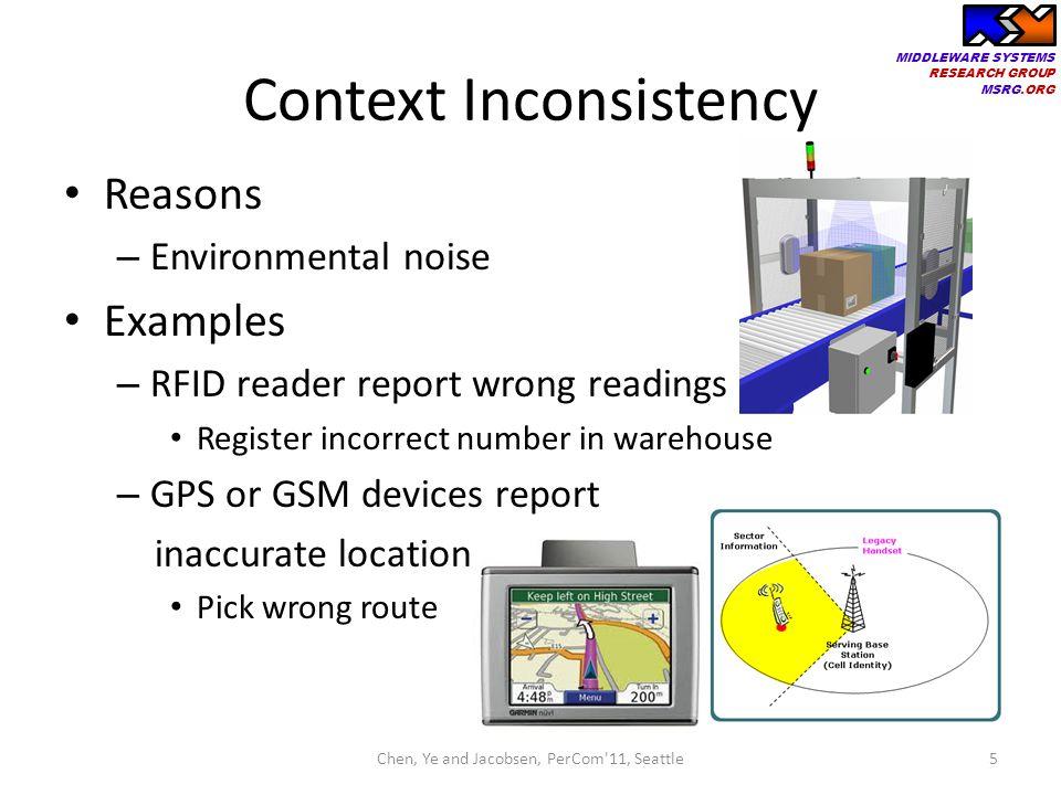 Context Inconsistency
