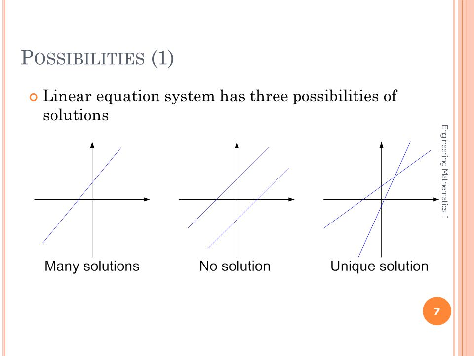 Possibilities (1) Linear equation system has three possibilities of solutions.