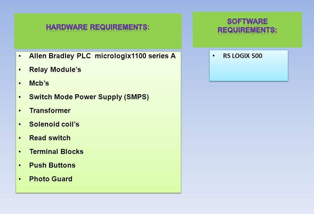 SOFTWARE REQUIREMENTS: