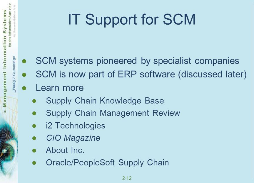 IT Support for SCM SCM systems pioneered by specialist companies
