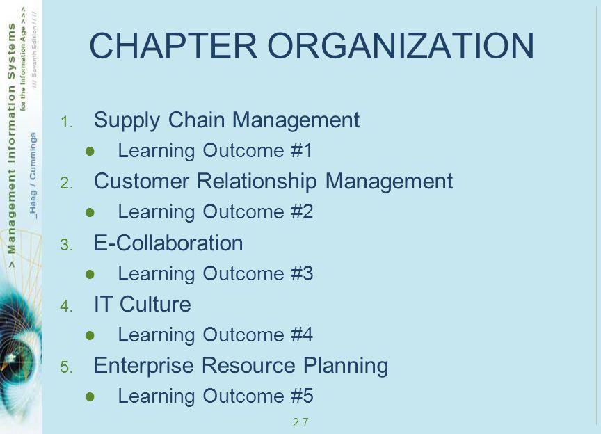 CHAPTER ORGANIZATION Supply Chain Management