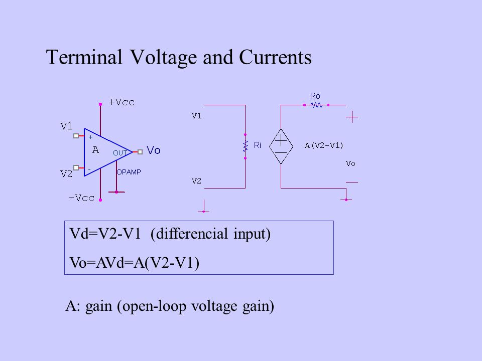 Terminal Voltage and Currents