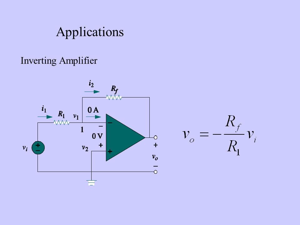 Applications Inverting Amplifier