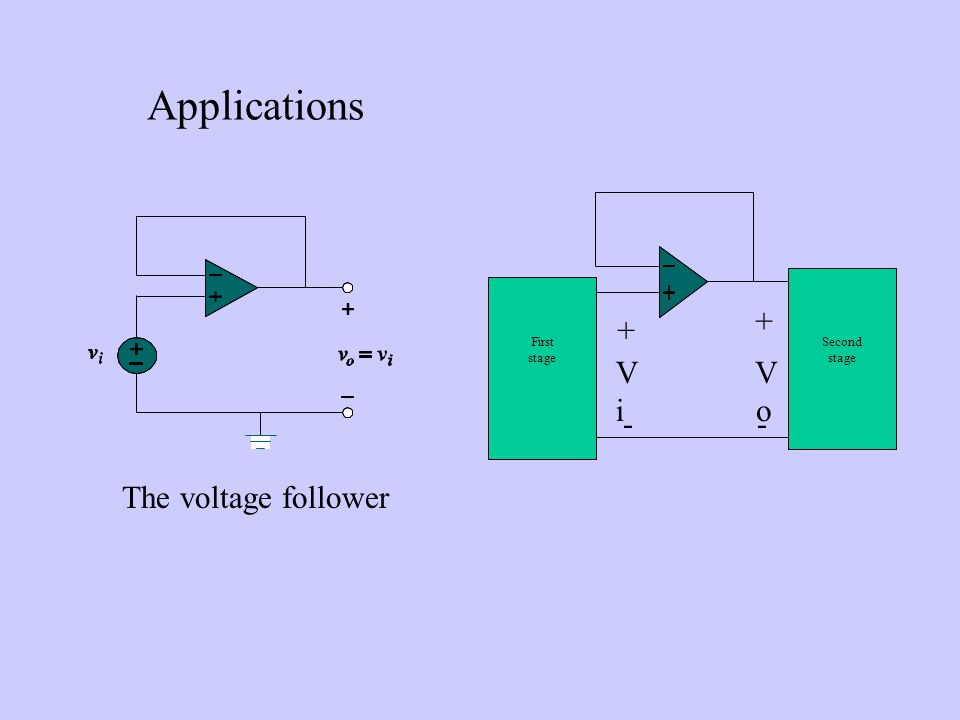 Applications Vi Vo + - First stage Second stage The voltage follower