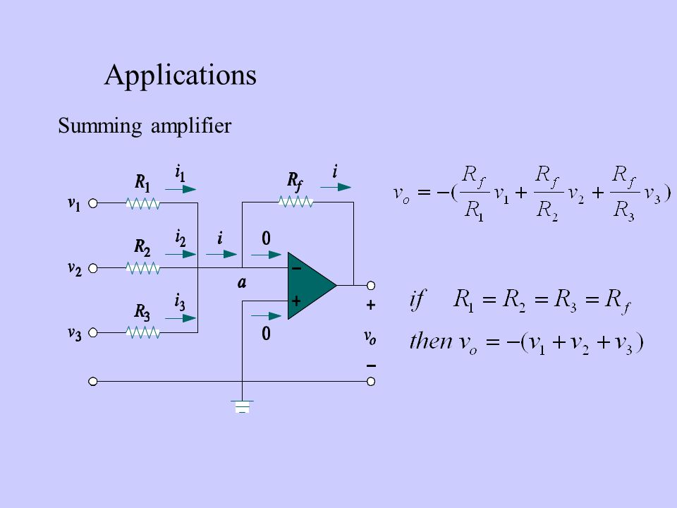 Applications Summing amplifier