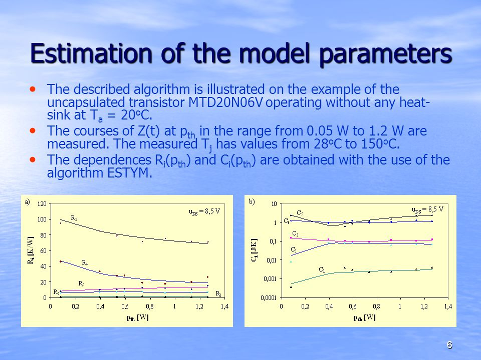 Estimation of the model parameters