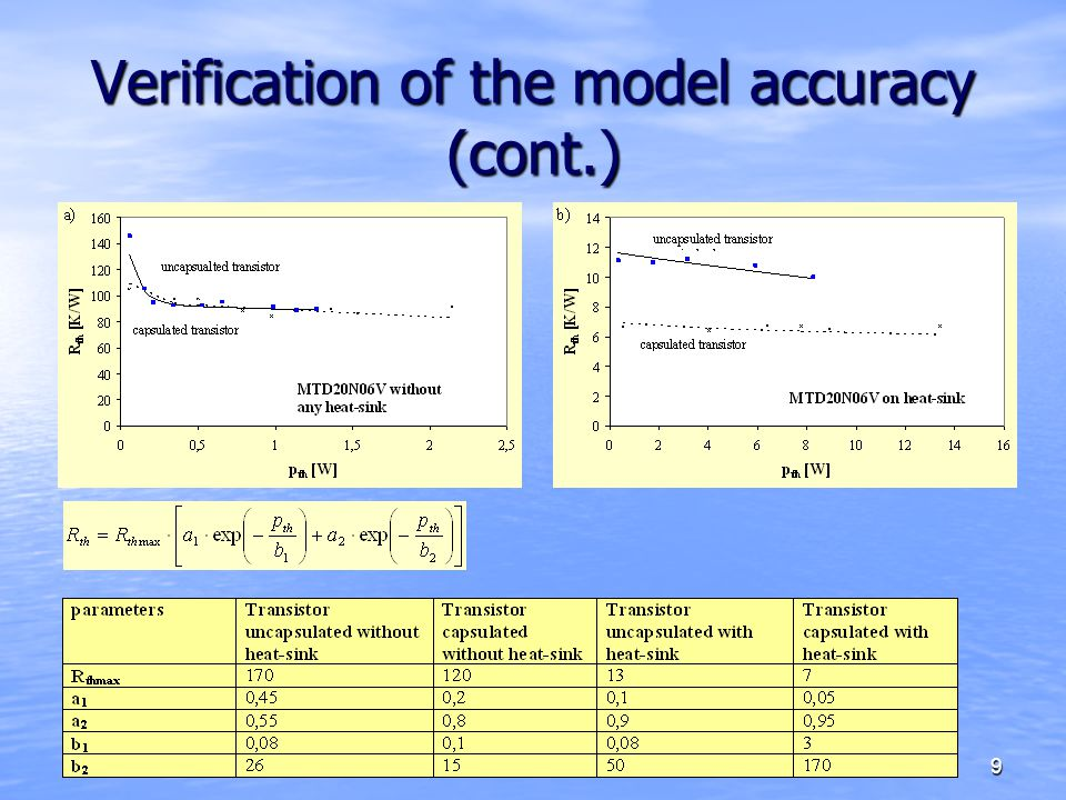 Verification of the model accuracy (cont.)