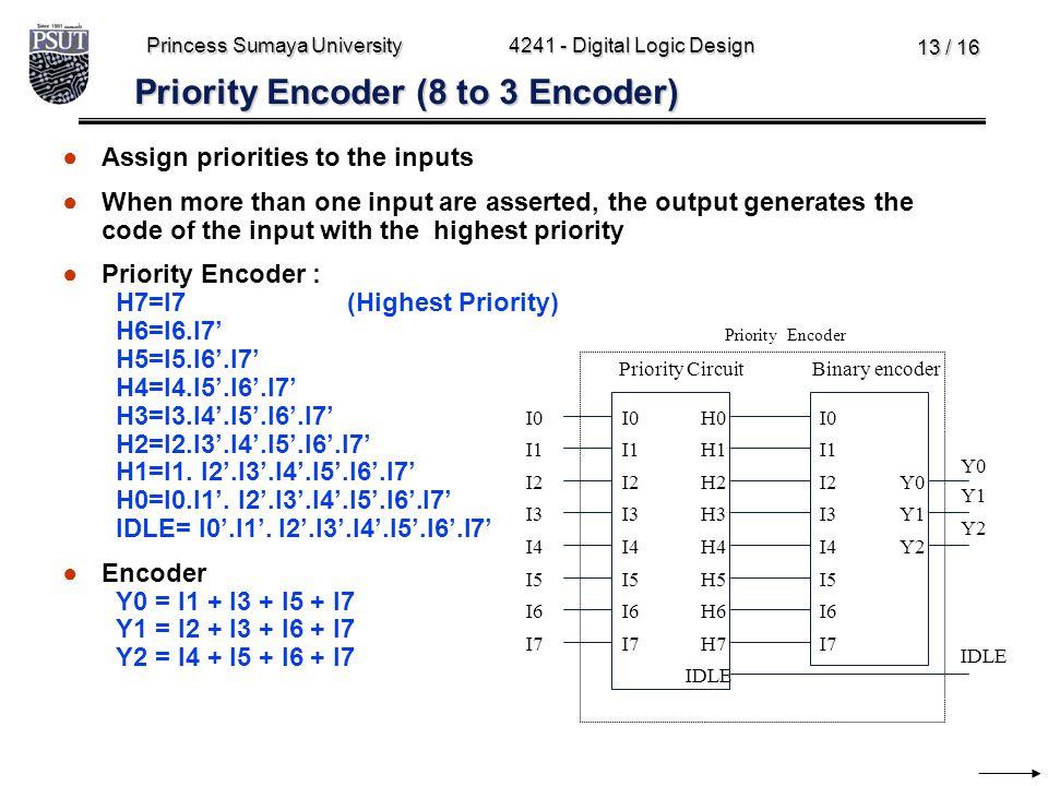 Priority Encoder (8 to 3 Encoder)