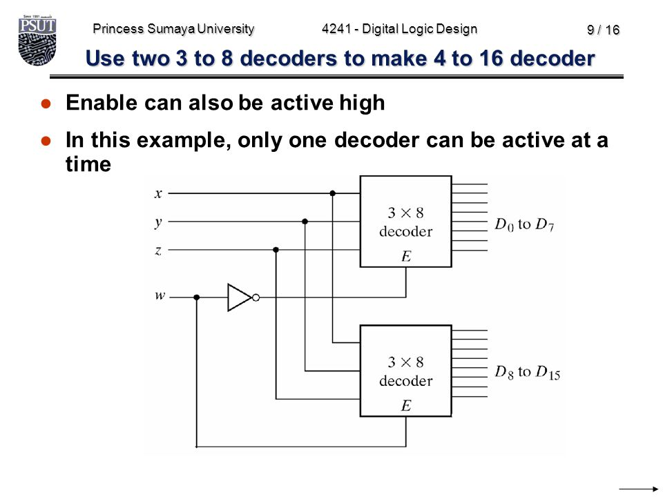 Use two 3 to 8 decoders to make 4 to 16 decoder