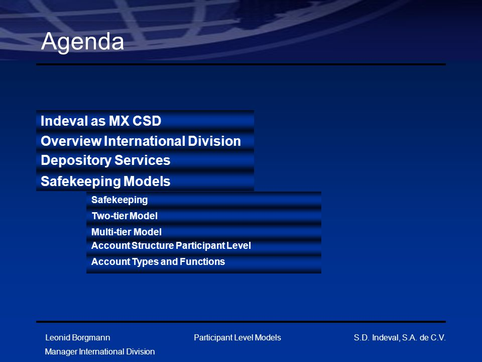 Agenda Indeval as MX CSD Overview International Division