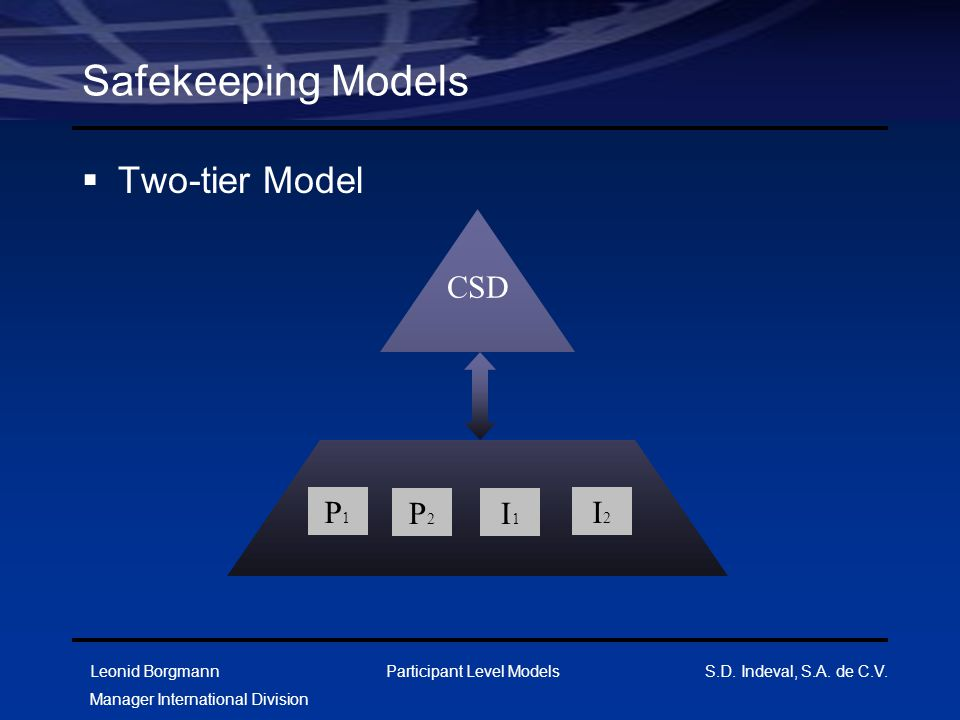 Safekeeping Models Two-tier Model CSD P1 P2 I1 I2