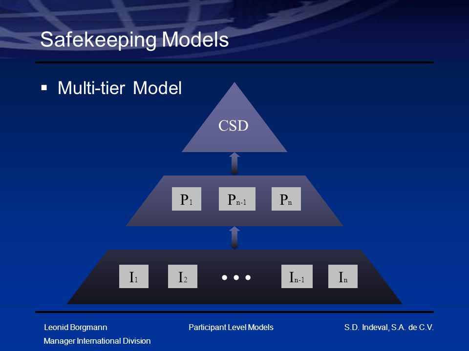 Safekeeping Models Multi-tier Model CSD P1 Pn-1 Pn ... I1 I2 In-1 In