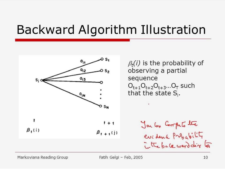 Backward Algorithm Illustration