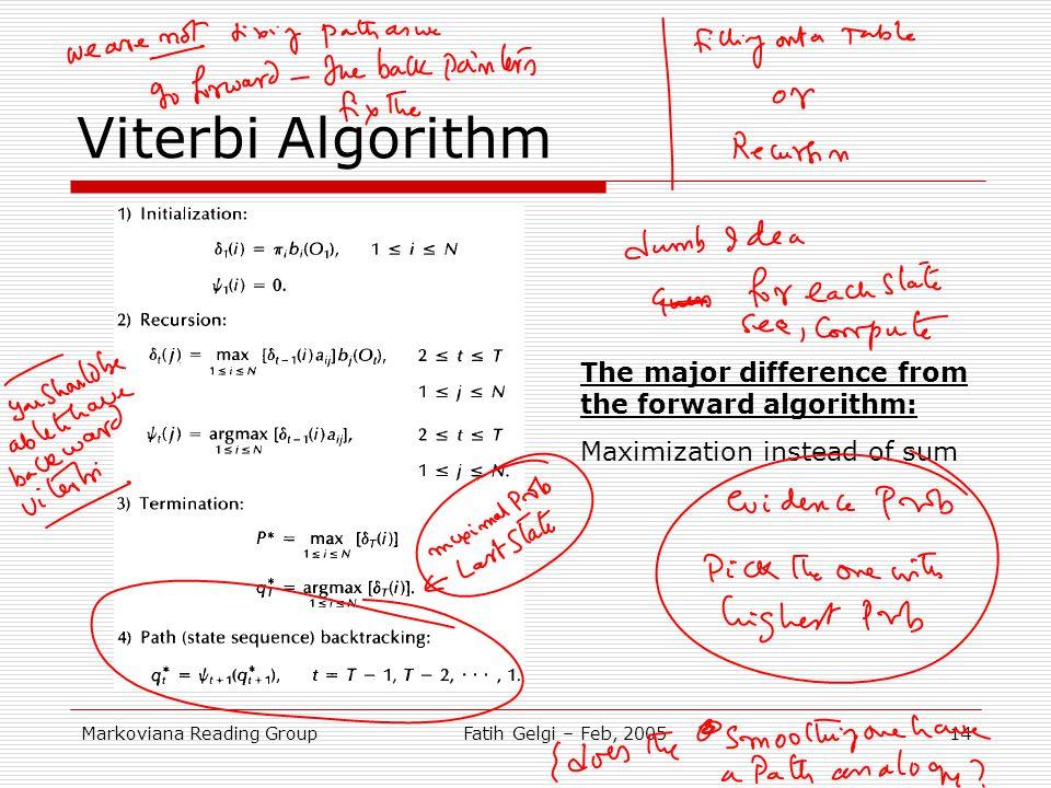 Viterbi Algorithm The major difference from the forward algorithm: