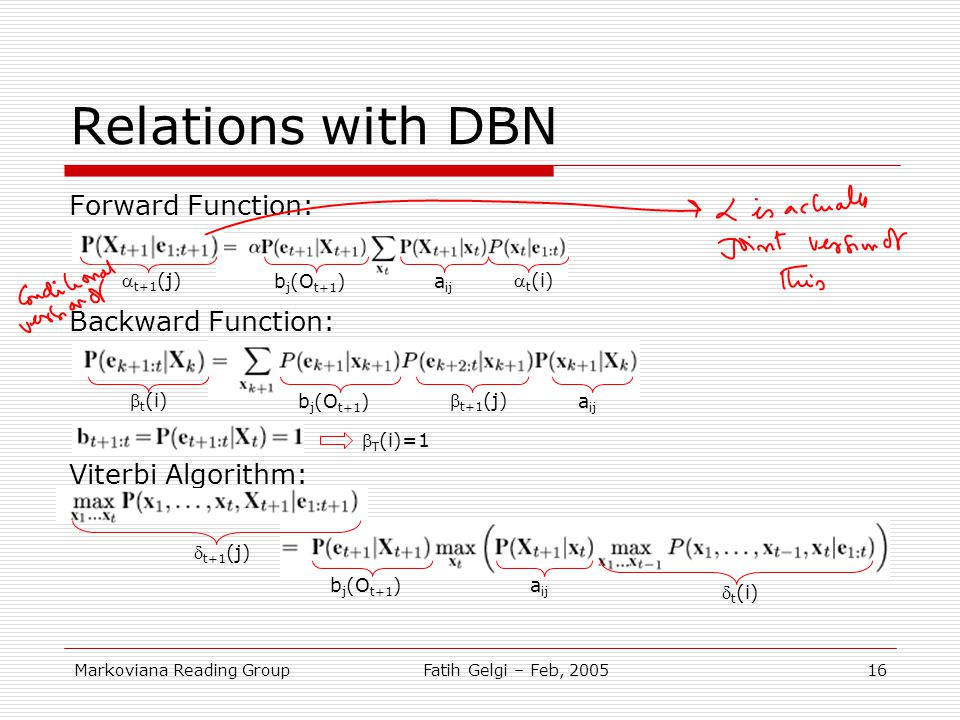 Relations with DBN Forward Function: Backward Function: