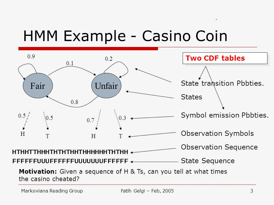 HMM Example - Casino Coin