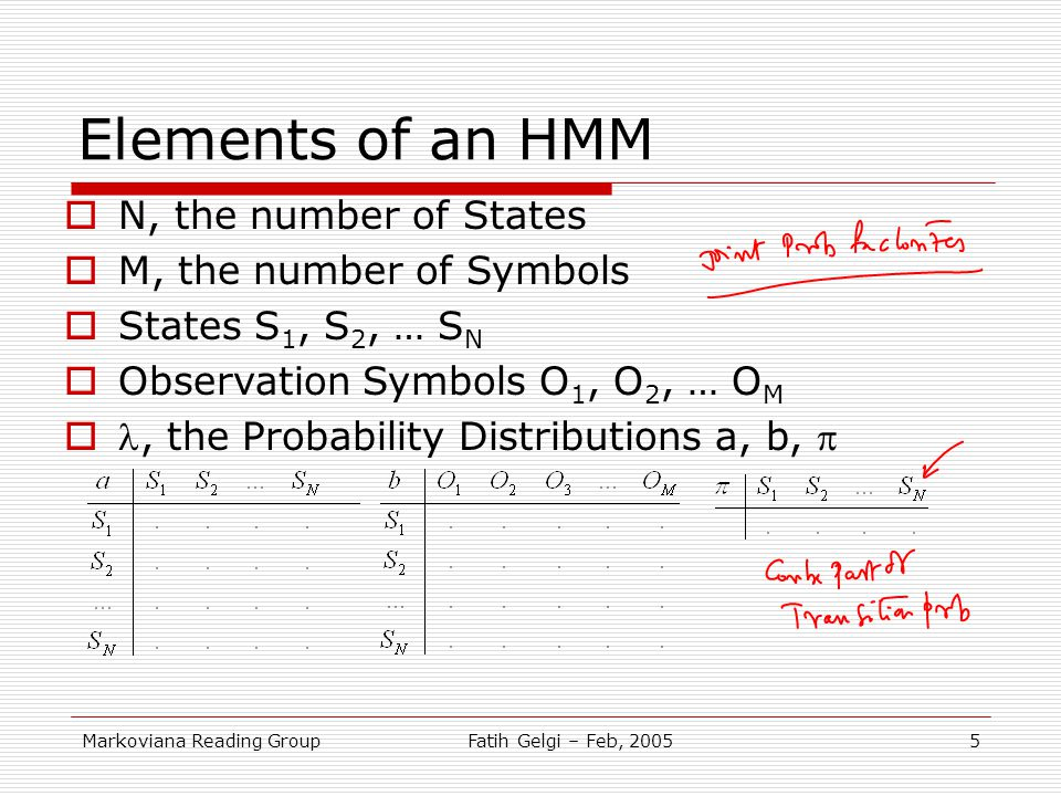 Elements of an HMM N, the number of States M, the number of Symbols