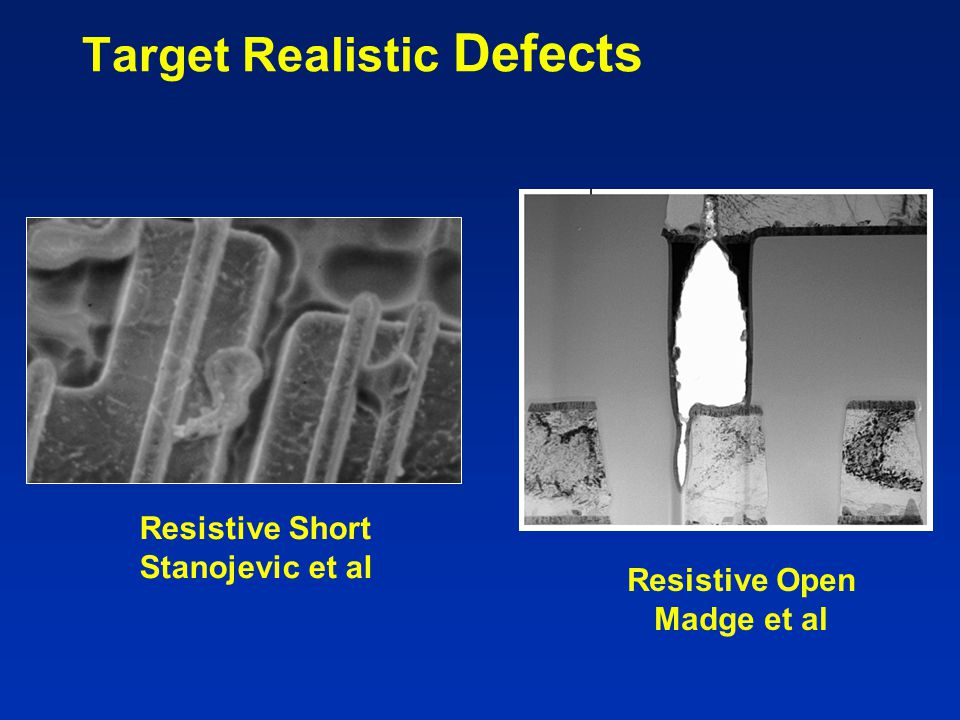 Target Realistic Defects