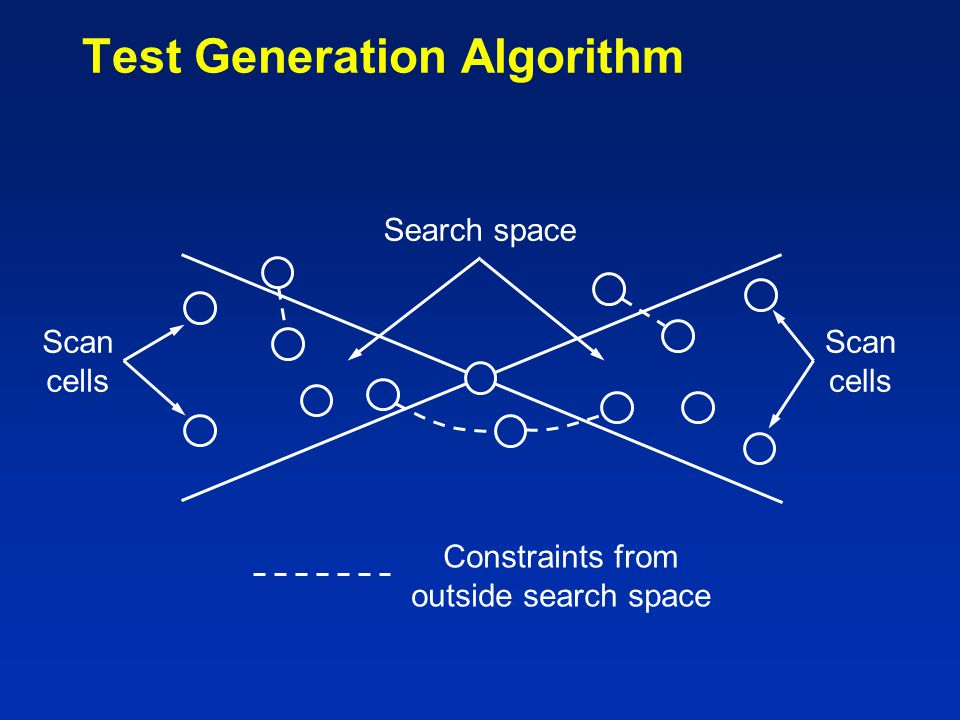 Test Generation Algorithm