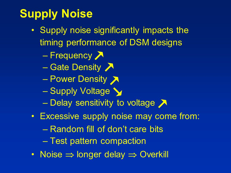 Supply Noise Supply noise significantly impacts the timing performance of DSM designs. Frequency. Gate Density.