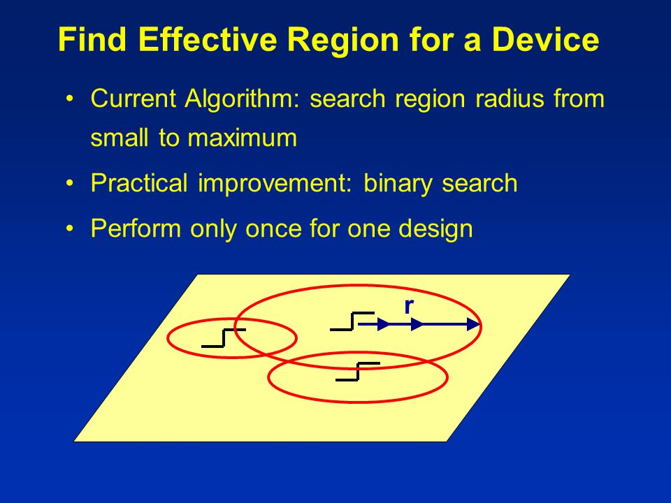 Find Effective Region for a Device