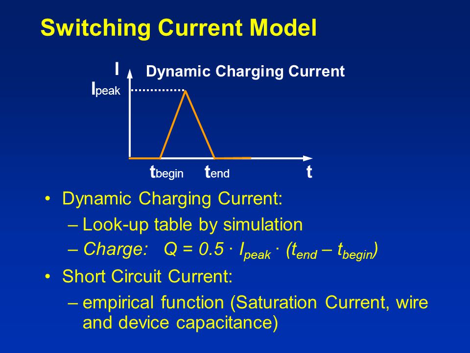 Switching Current Model