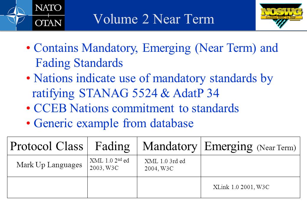 Volume 2 Near Term Contains Mandatory, Emerging (Near Term) and