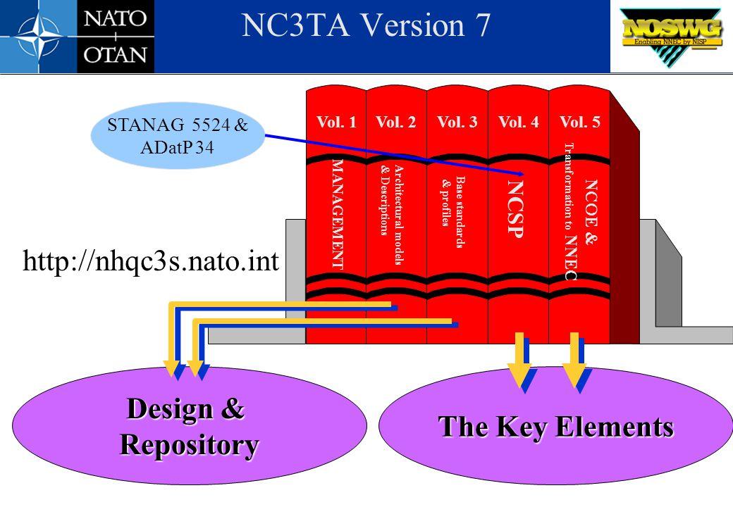 Transformation to NNEC