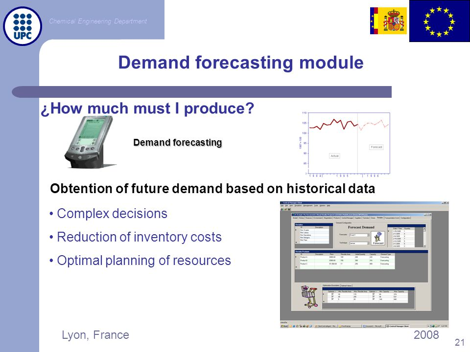 Demand forecasting module