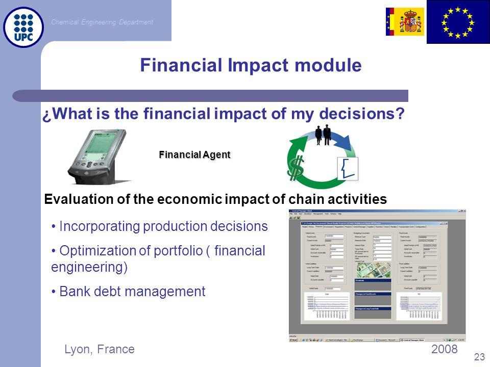 Financial Impact module