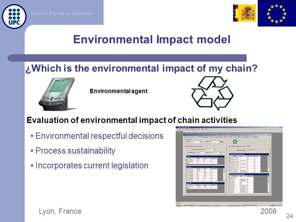 Environmental Impact model