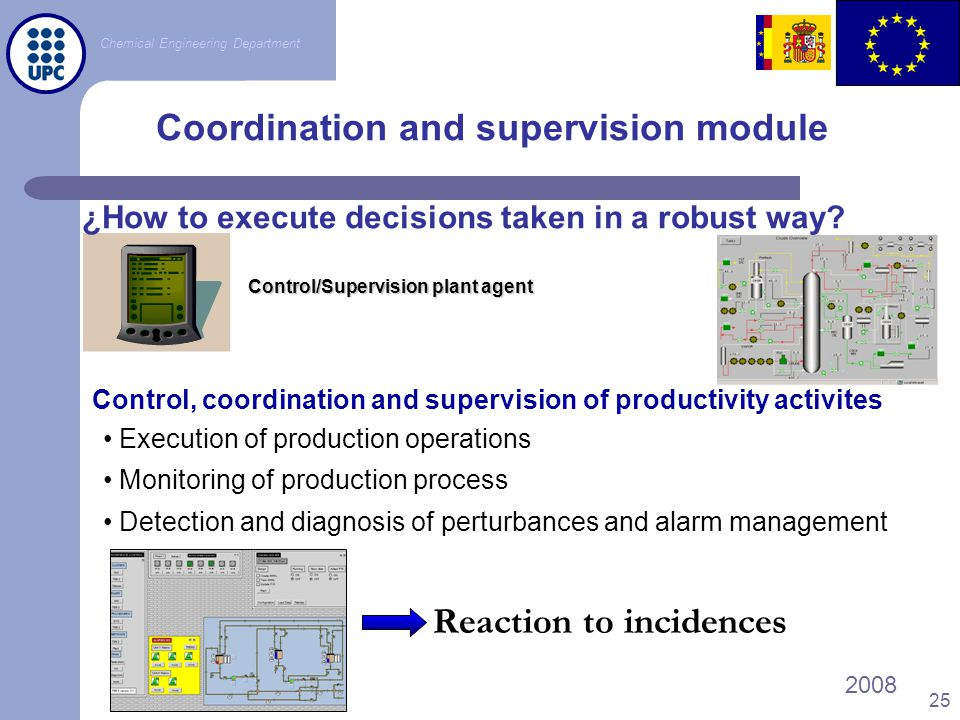 Coordination and supervision module