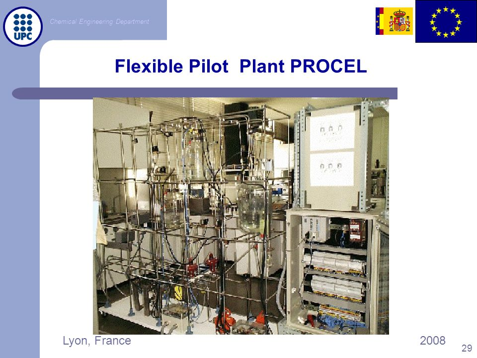 Flexible Pilot Plant PROCEL
