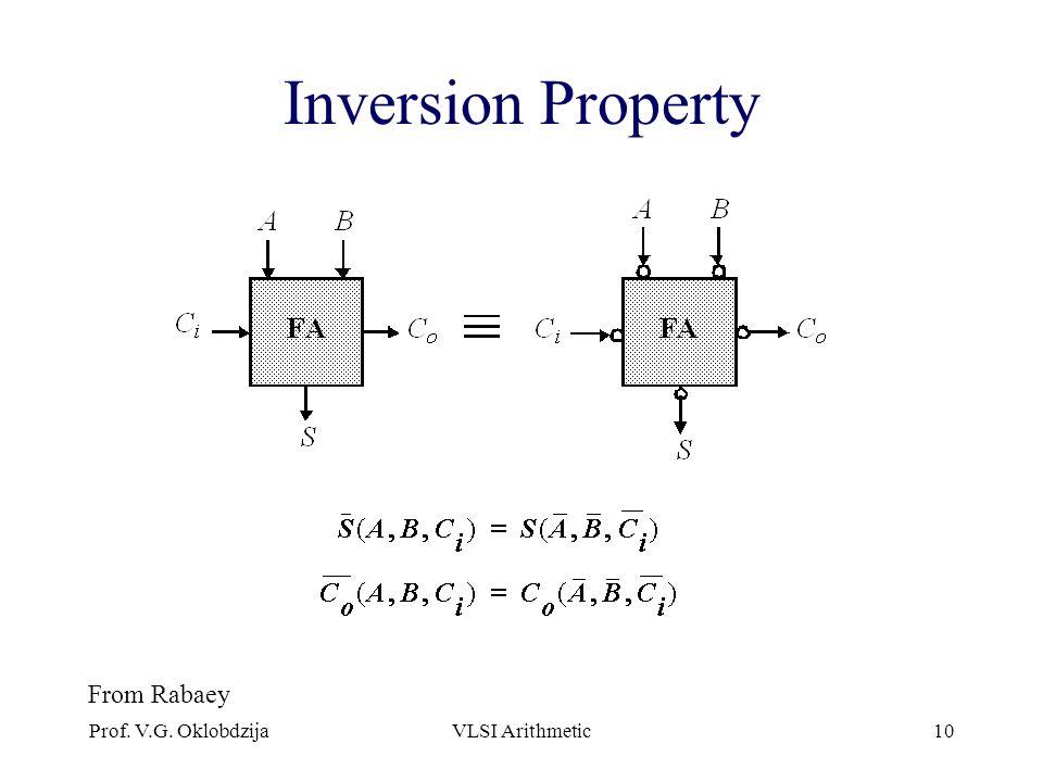 Inversion Property From Rabaey Prof. V.G. Oklobdzija VLSI Arithmetic