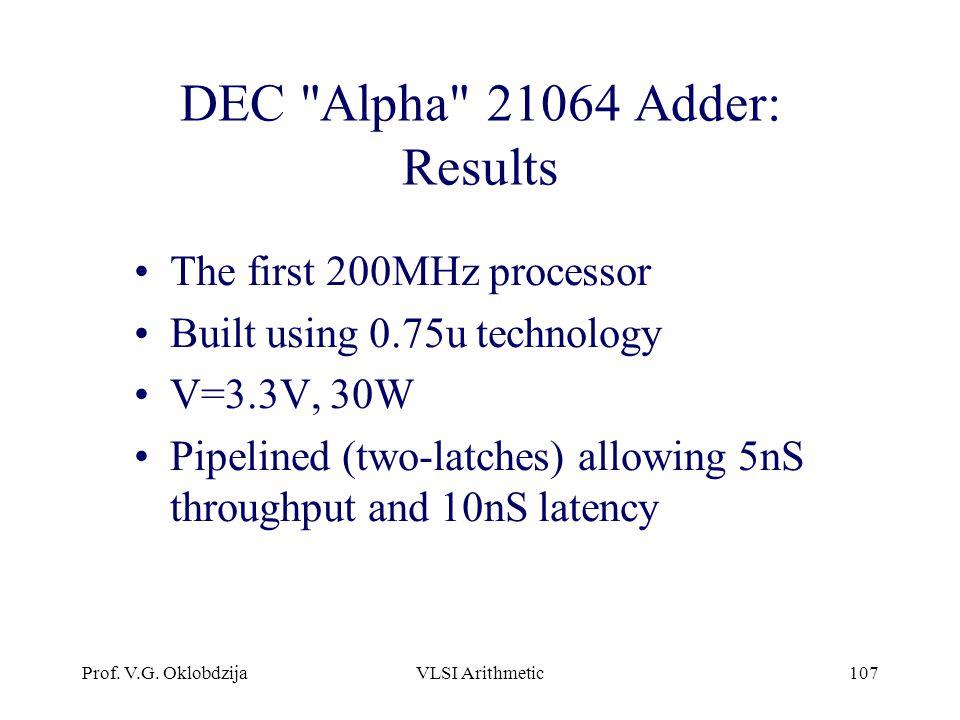 DEC Alpha 21064 Adder: Results
