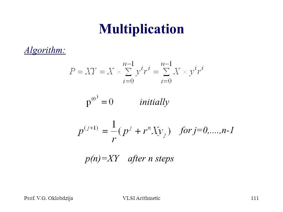 Multiplication Algorithm: initially for j=0,....,n-1