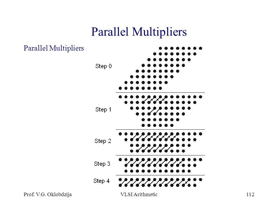 Parallel Multipliers Parallel Multipliers Prof. V.G. Oklobdzija