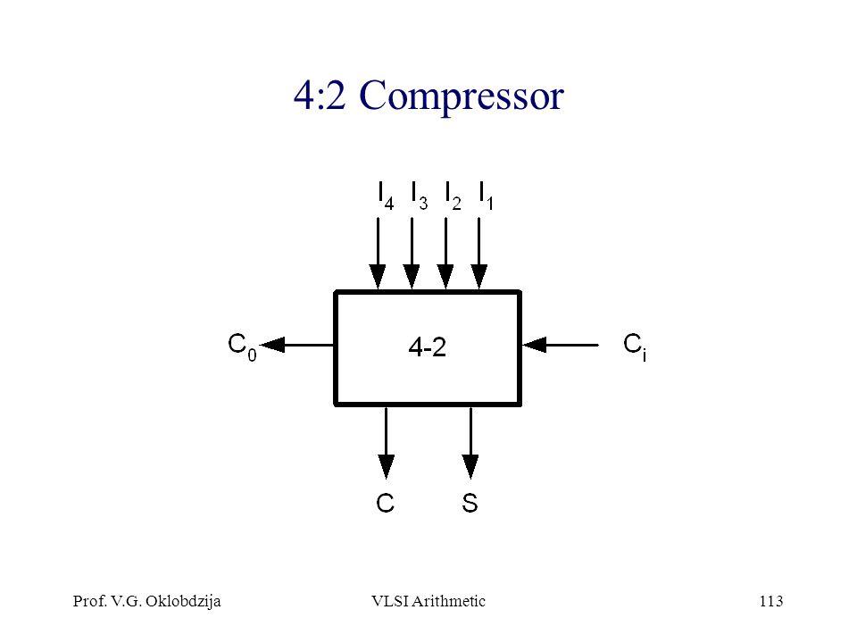 4:2 Compressor Prof. V.G. Oklobdzija VLSI Arithmetic