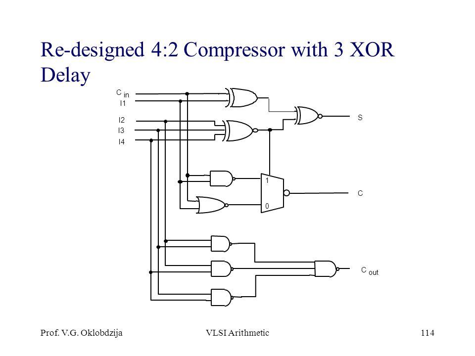 Re-designed 4:2 Compressor with 3 XOR Delay